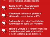 Bilancio Appendino – L'Alternativa è cara. Adesione manifestazione 3 aprile